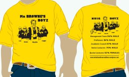 NUIG MR BROWNES BOYS YELLOW TEE 2